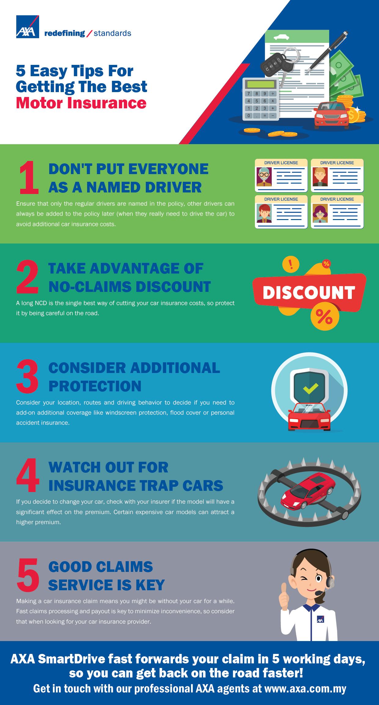 5 Easy Tips For Getting The Best Motor Insurance | AXA