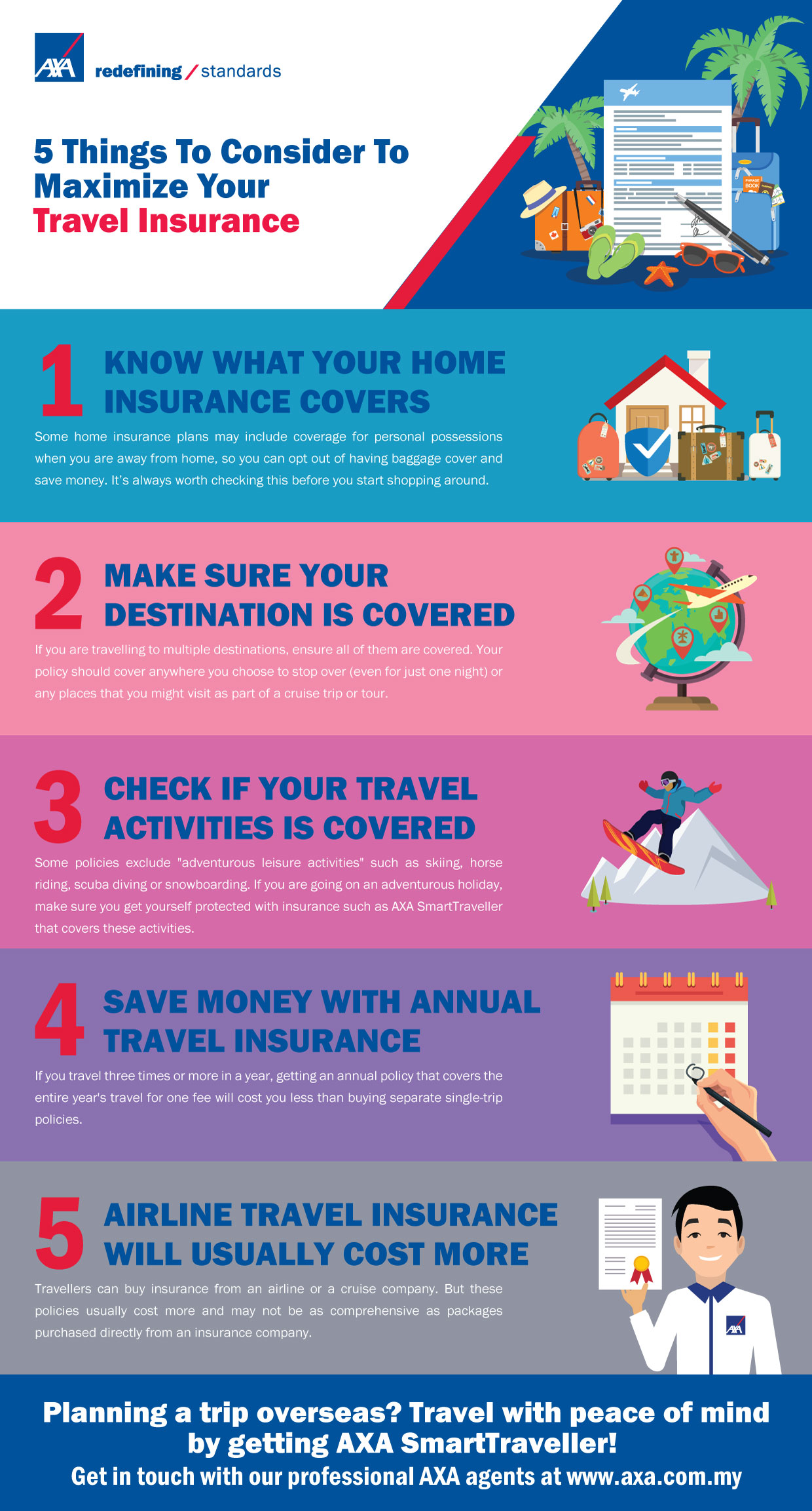 5 Things To Consider To Maximize Your Travel Insurance ...
